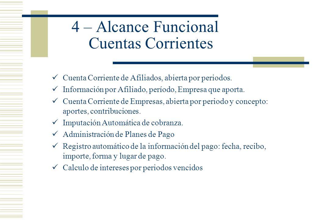 4 – Alcance Funcional Cuentas Corrientes Cuenta Corriente de Afiliados, abierta por periodos. Información por Afiliado, período, Empresa que aporta. C