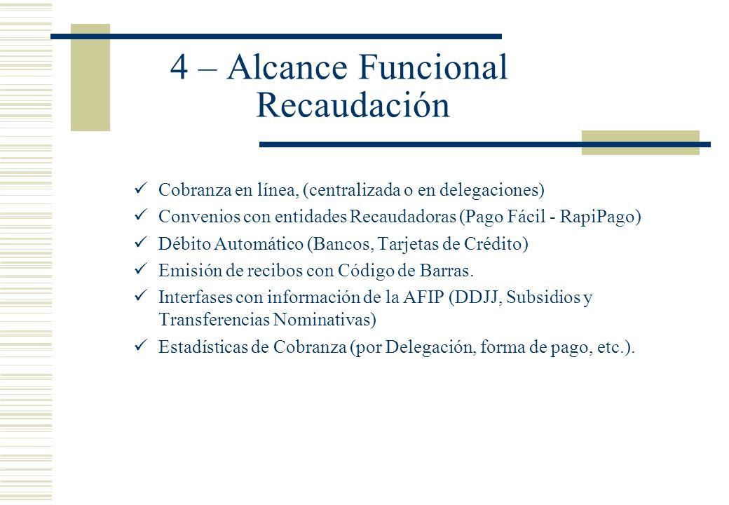 4 – Alcance Funcional Recaudación Cobranza en línea, (centralizada o en delegaciones) Convenios con entidades Recaudadoras (Pago Fácil - RapiPago) Déb