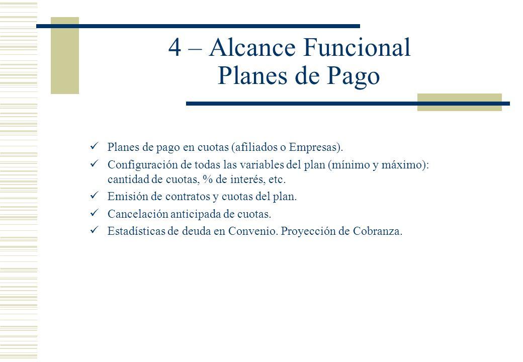 4 – Alcance Funcional Planes de Pago Planes de pago en cuotas (afiliados o Empresas). Configuración de todas las variables del plan (mínimo y máximo):