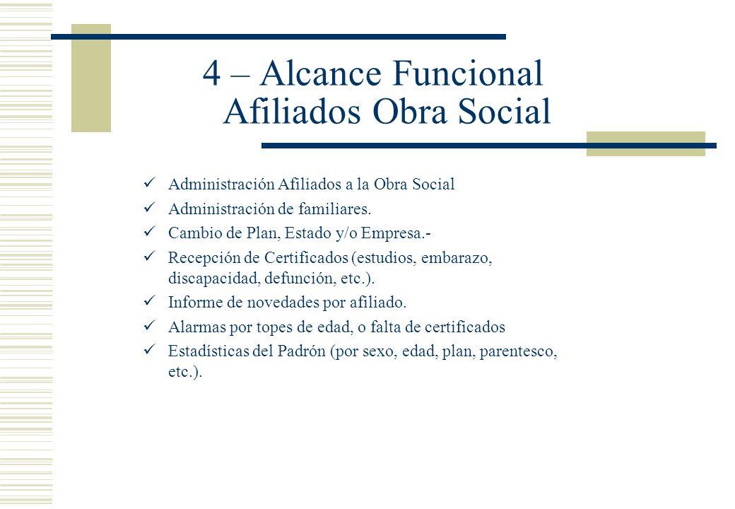 4 – Alcance Funcional Afiliados Obra Social Administración Afiliados a la Obra Social Administración de familiares. Cambio de Plan, Estado y/o Empresa