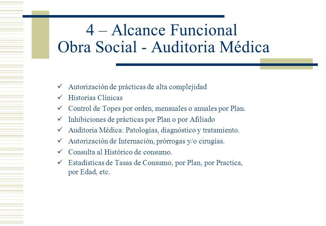 4 – Alcance Funcional Obra Social - Auditoria Médica Autorización de prácticas de alta complejidad Historias Clínicas Control de Topes por orden, mens