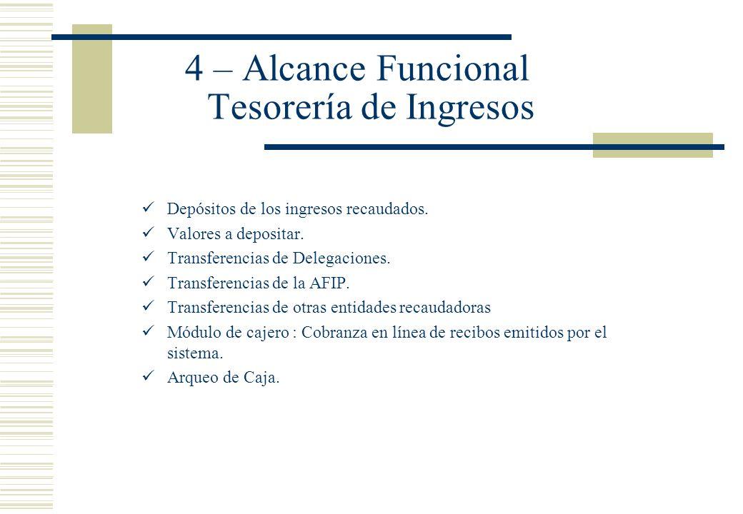 4 – Alcance Funcional Tesorería de Ingresos Depósitos de los ingresos recaudados. Valores a depositar. Transferencias de Delegaciones. Transferencias