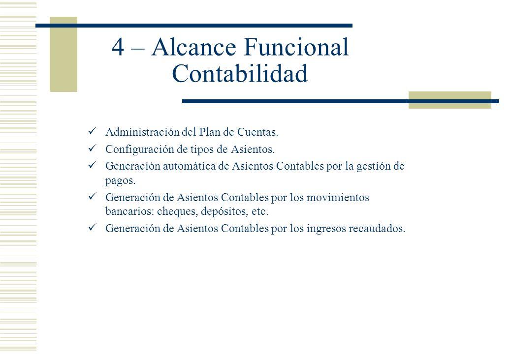 4 – Alcance Funcional Contabilidad Administración del Plan de Cuentas. Configuración de tipos de Asientos. Generación automática de Asientos Contables