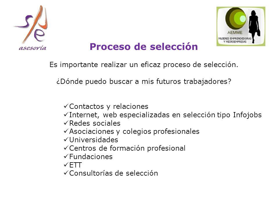 Proceso de selección Es importante realizar un eficaz proceso de selección.