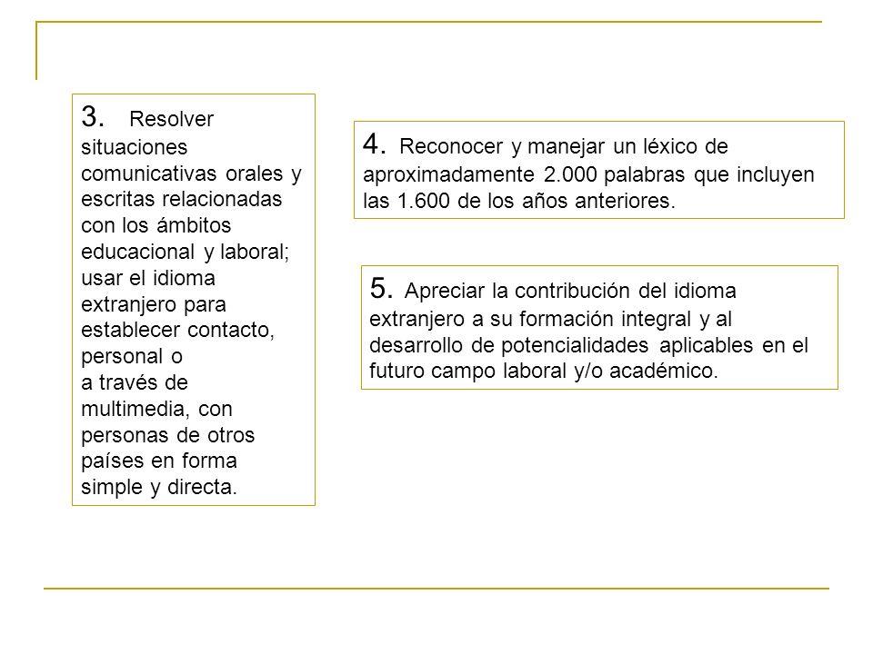 3. Resolver situaciones comunicativas orales y escritas relacionadas con los ámbitos educacional y laboral; usar el idioma extranjero para establecer