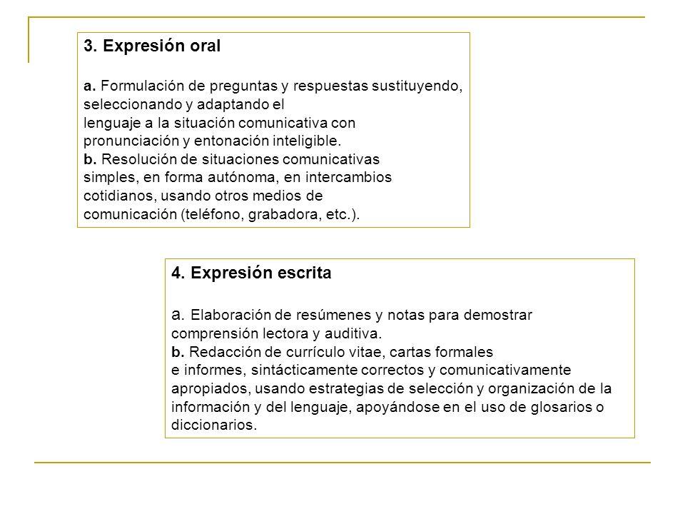 3. Expresión oral a. Formulación de preguntas y respuestas sustituyendo, seleccionando y adaptando el lenguaje a la situación comunicativa con pronunc