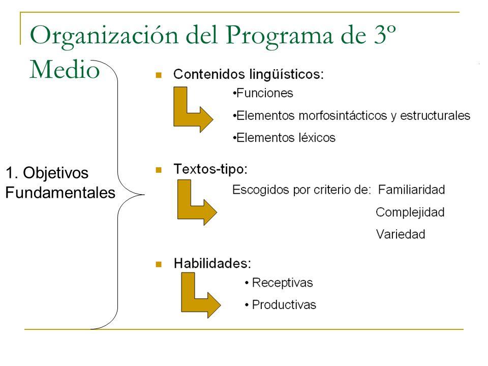 1. Objetivos Fundamentales Organización del Programa de 3º Medio