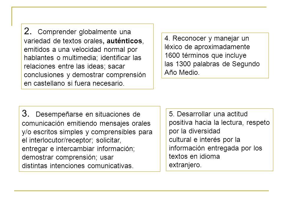 2. Comprender globalmente una variedad de textos orales, auténticos, emitidos a una velocidad normal por hablantes o multimedia; identificar las relac