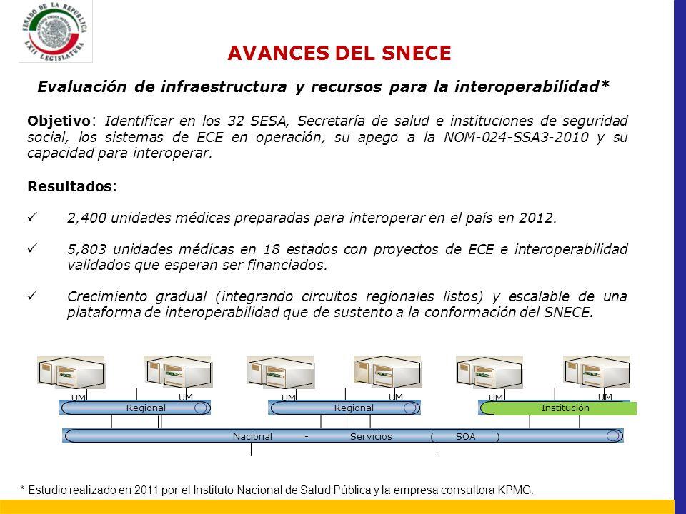 AVANCES DEL SNECE Evaluación de infraestructura y recursos para la interoperabilidad* Objetivo : Identificar en los 32 SESA, Secretaría de salud e ins