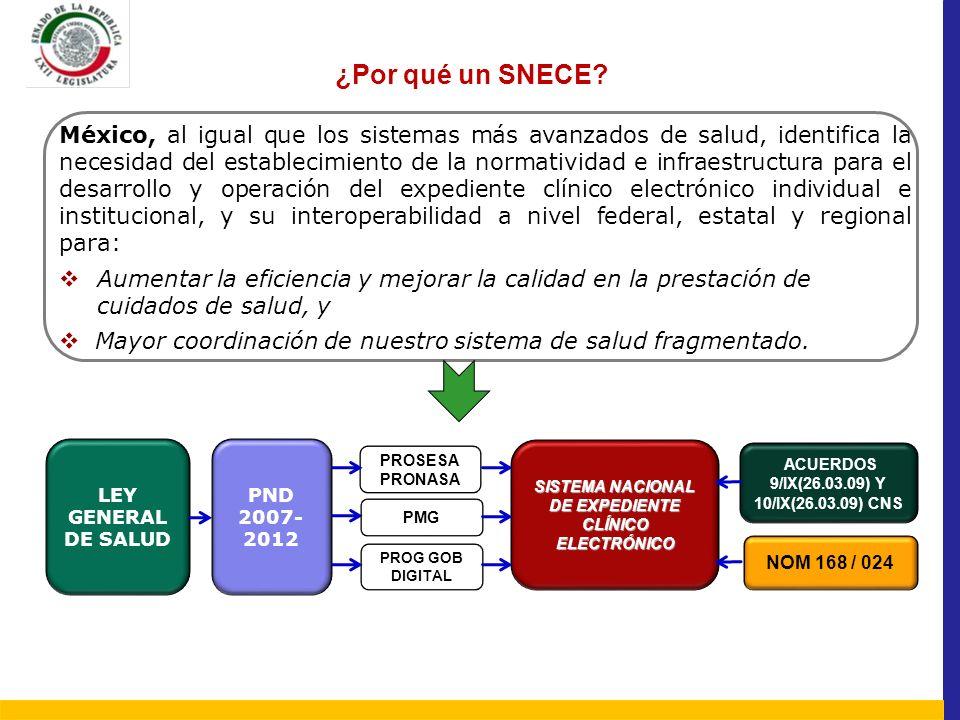 ¿Por qué un SNECE? PND 2007- 2012 SISTEMA NACIONAL DE EXPEDIENTE CLÍNICO ELECTRÓNICO LEY GENERAL DE SALUD PROSESA PRONASA ACUERDOS 9/IX(26.03.09) Y 10