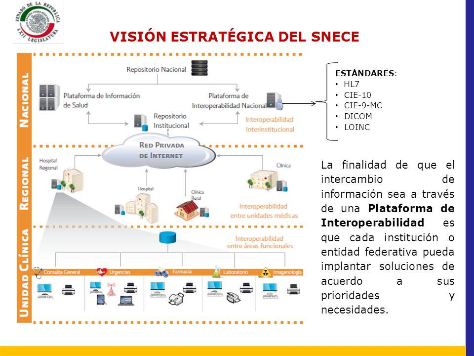 La finalidad de que el intercambio de información sea a través de una Plataforma de Interoperabilidad es que cada institución o entidad federativa pue