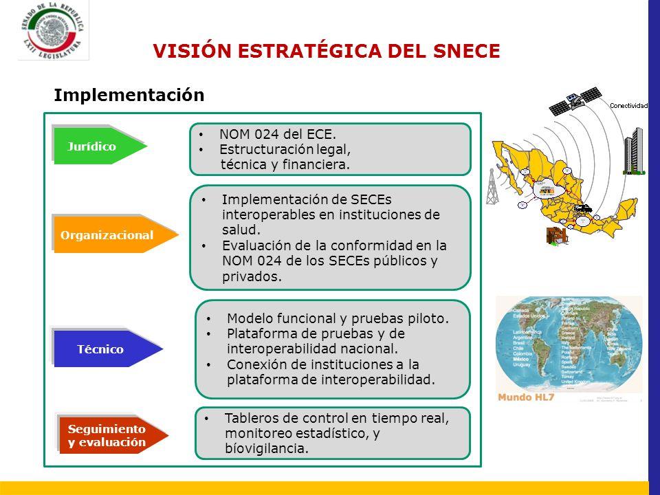 Seguimiento y evaluación NOM 024 del ECE. Estructuración legal, técnica y financiera. Implementación de SECEs interoperables en instituciones de salud