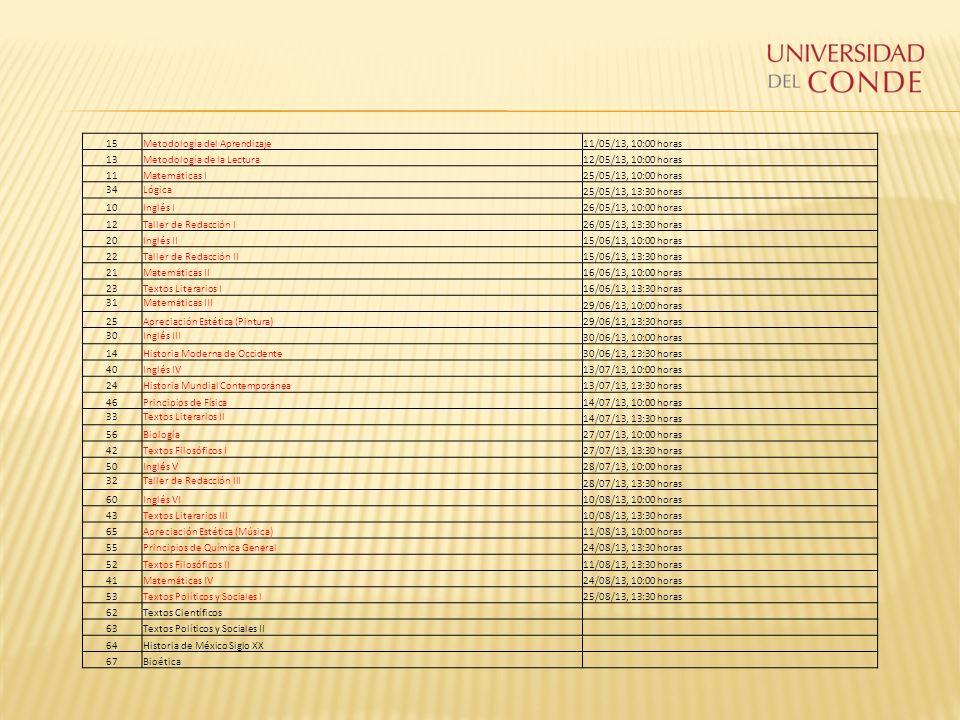 15Metodología del Aprendizaje11/05/13, 10:00 horas 13Metodología de la Lectura12/05/13, 10:00 horas 11Matemáticas I25/05/13, 10:00 horas 34Lógica 25/0