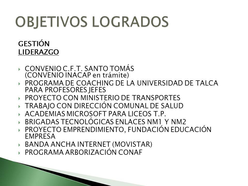 GESTIÓN LIDERAZGO CONVENIO C.F.T. SANTO TOMÁS (CONVENIO INACAP en trámite) PROGRAMA DE COACHING DE LA UNIVERSIDAD DE TALCA PARA PROFESORES JEFES PROYE
