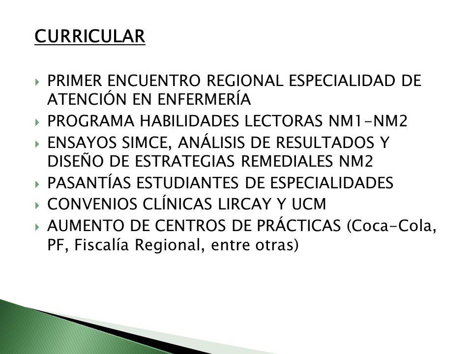 CURRICULAR PRIMER ENCUENTRO REGIONAL ESPECIALIDAD DE ATENCIÓN EN ENFERMERÍA PROGRAMA HABILIDADES LECTORAS NM1-NM2 ENSAYOS SIMCE, ANÁLISIS DE RESULTADO