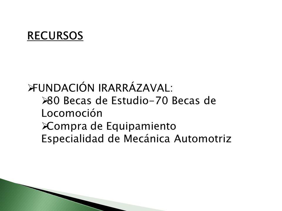 RECURSOS FUNDACIÓN IRARRÁZAVAL: 80 Becas de Estudio-70 Becas de Locomoción Compra de Equipamiento Especialidad de Mecánica Automotriz