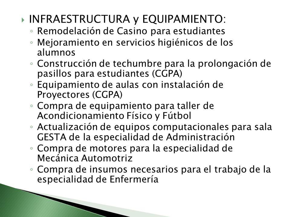 INFRAESTRUCTURA y EQUIPAMIENTO: Remodelación de Casino para estudiantes Mejoramiento en servicios higiénicos de los alumnos Construcción de techumbre