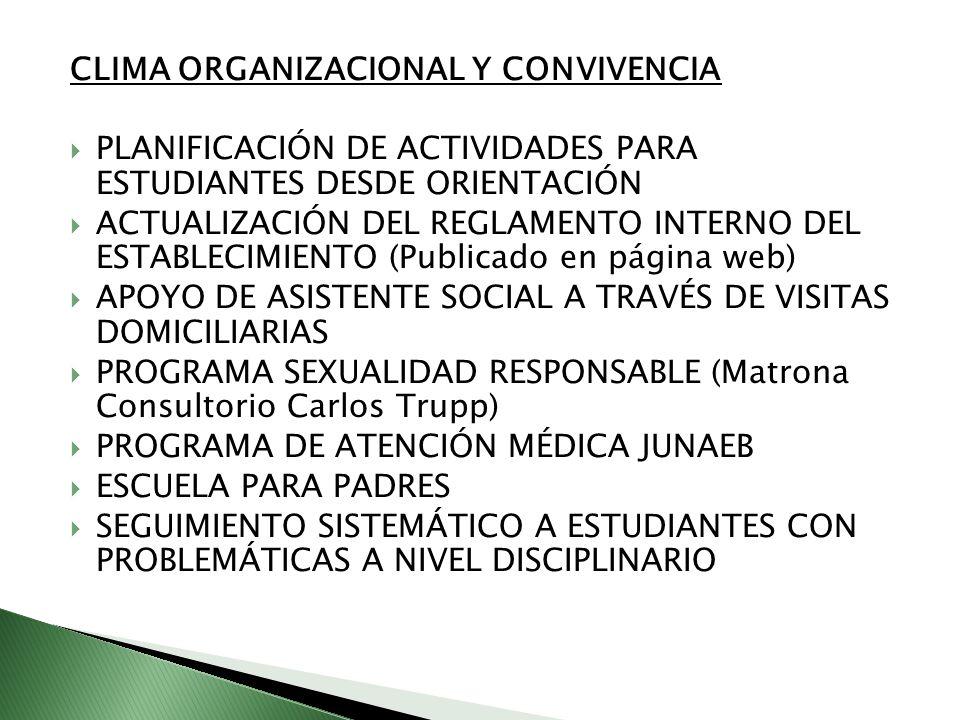 CLIMA ORGANIZACIONAL Y CONVIVENCIA PLANIFICACIÓN DE ACTIVIDADES PARA ESTUDIANTES DESDE ORIENTACIÓN ACTUALIZACIÓN DEL REGLAMENTO INTERNO DEL ESTABLECIM