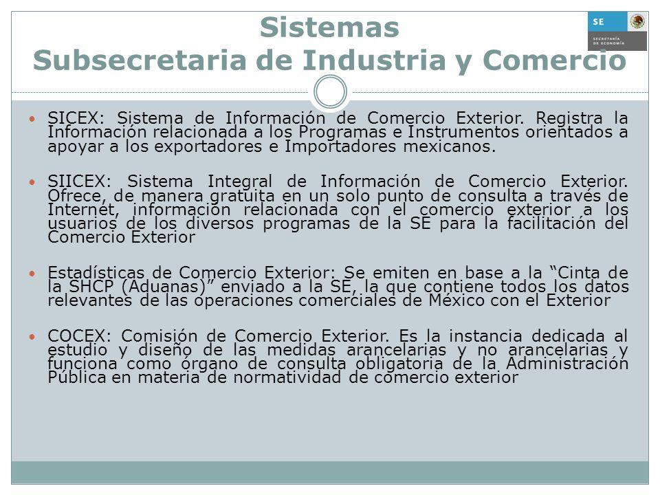 Sistemas Subsecretaria de Industria y Comercio SICEX: Sistema de Información de Comercio Exterior. Registra la Información relacionada a los Programas