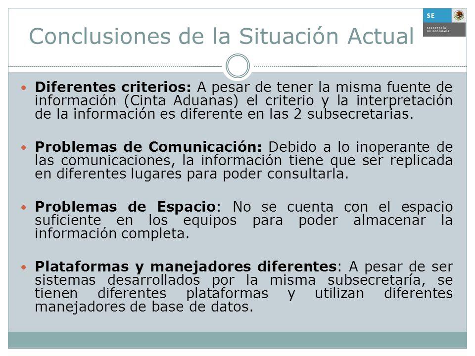 Conclusiones de la Situación Actual Diferentes criterios: A pesar de tener la misma fuente de información (Cinta Aduanas) el criterio y la interpretac