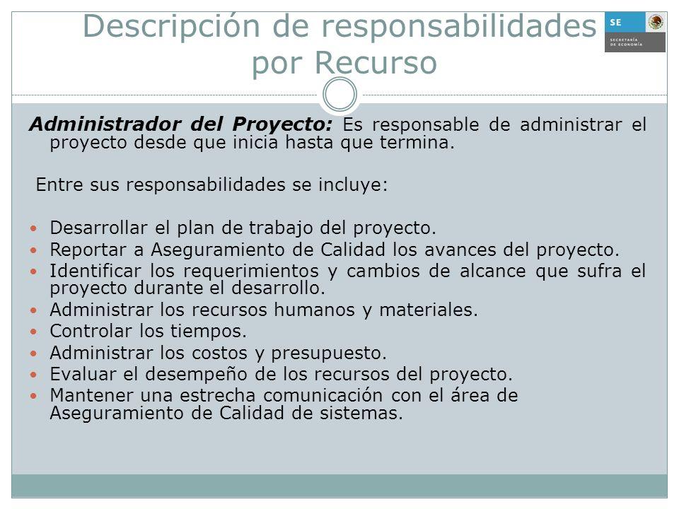 Descripción de responsabilidades por Recurso Administrador del Proyecto: Es responsable de administrar el proyecto desde que inicia hasta que termina.