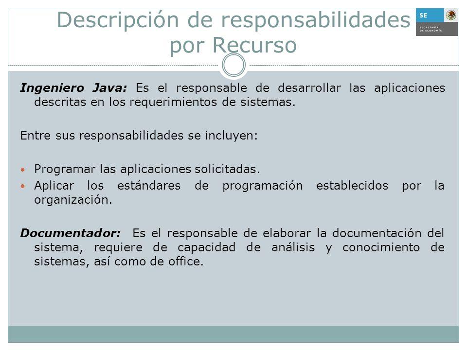 Descripción de responsabilidades por Recurso Ingeniero Java: Es el responsable de desarrollar las aplicaciones descritas en los requerimientos de sist
