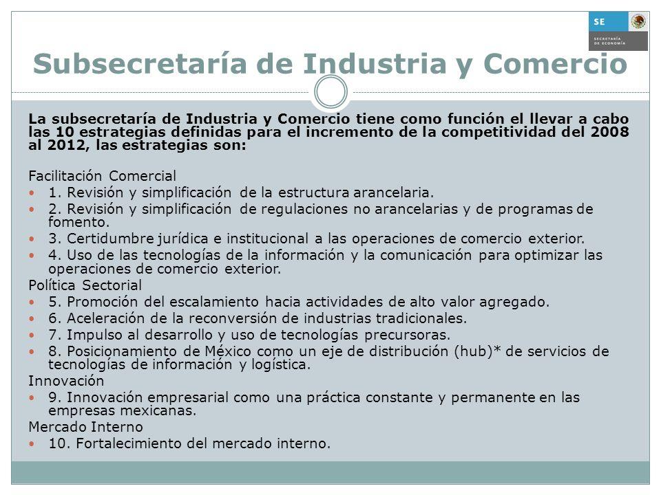 Subsecretaría de Industria y Comercio La subsecretaría de Industria y Comercio tiene como función el llevar a cabo las 10 estrategias definidas para e