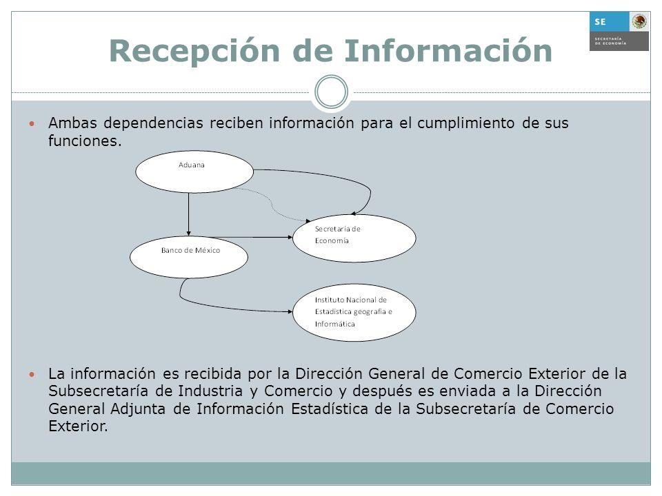 Recepción de Información Ambas dependencias reciben información para el cumplimiento de sus funciones. La información es recibida por la Dirección Gen