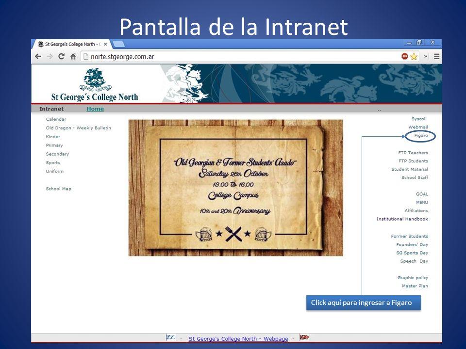 Pantalla de la Intranet Click aquí para ingresar a Figaro