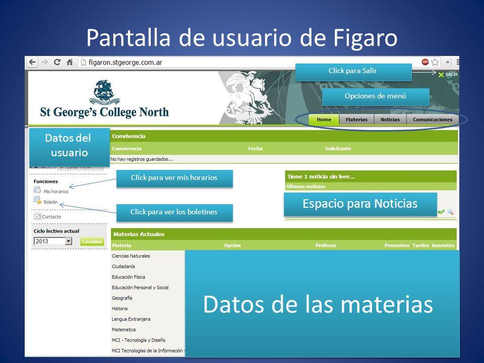 Pantalla de usuario de Figaro Datos del usuario Datos del usuario Datos de las materias Click para ver los boletines Click para ver mis horarios Click