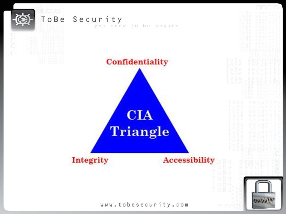 AAA Authentication La autenticación se refiere a la cuestión: quien es usted.