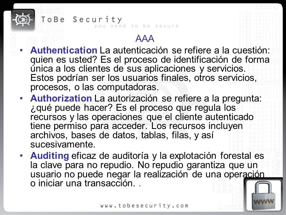 PRINCIPALES COMPONENTES DE UNA RED DE INFORMACIÓN Router DB IPS SWITCH FW DMZ LAN STAGING FW Seguridad en Profundidad