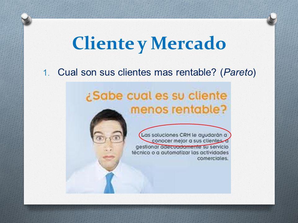 1. Cual son sus clientes mas rentable? (Pareto)
