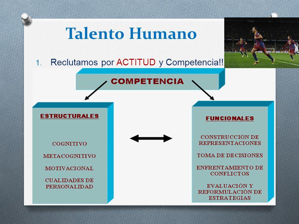 Talento Humano 1. Reclutamos por ACTITUD y Competencia!!! 2. Jugador de la selección / Que valor agrega cada jugador al Equipo? Tiene que poseer el es