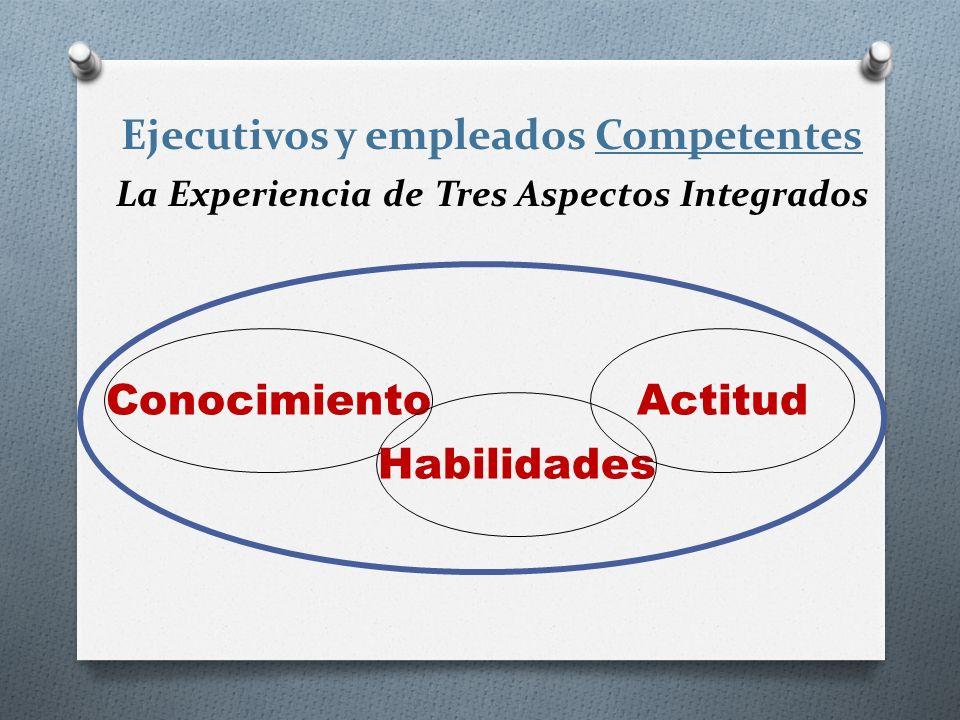 Ejecutivos y empleados Competentes La Experiencia de Tres Aspectos Integrados Conocimiento Habilidades Actitud