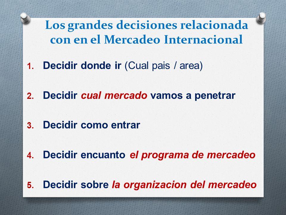 Los grandes decisiones relacionada con en el Mercadeo Internacional 1. Decidir donde ir (Cual pais / area) 2. Decidir cual mercado vamos a penetrar 3.