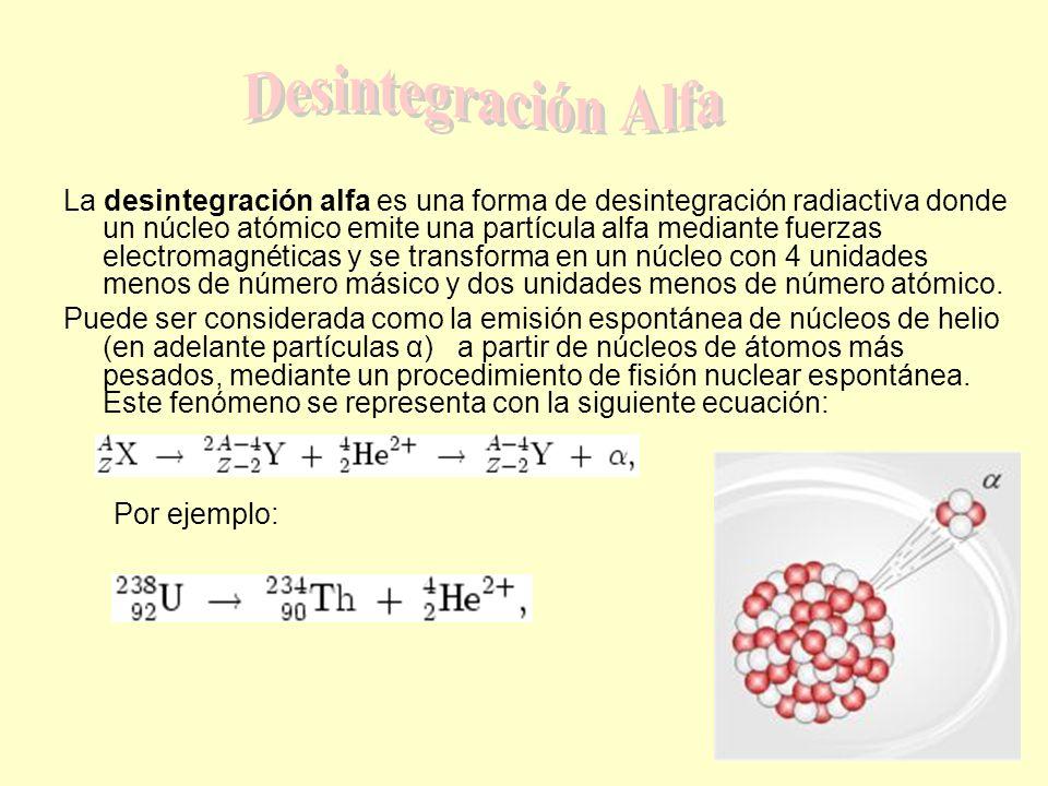 La desintegración alfa es una forma de desintegración radiactiva donde un núcleo atómico emite una partícula alfa mediante fuerzas electromagnéticas y
