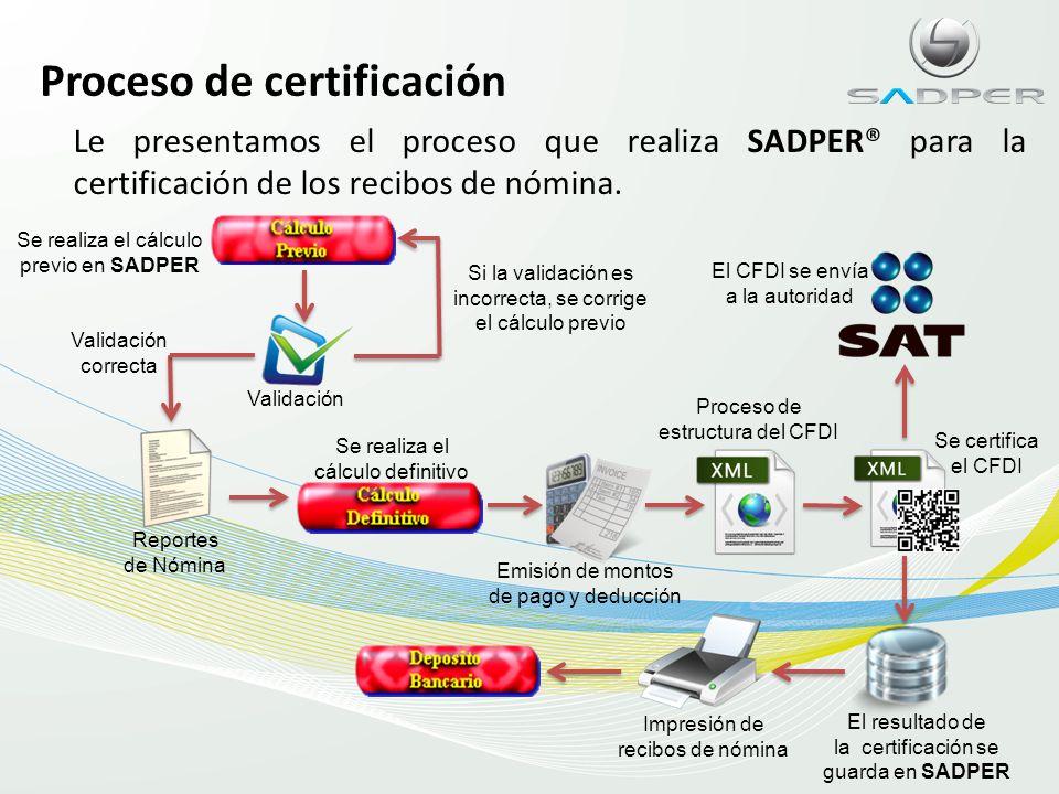 Recibo de Nómina certificado por SADPER® Esta es la presentación impresa del recibo de nómina CFDI que genera SADPER®.
