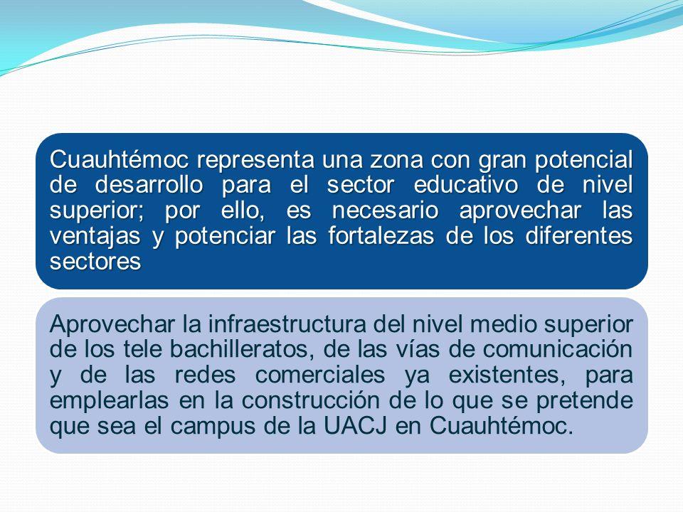 Cuauhtémoc representa una zona con gran potencial de desarrollo para el sector educativo de nivel superior; por ello, es necesario aprovechar las vent