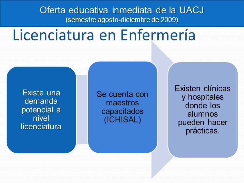Licenciatura en Enfermería Existe una demanda potencial a nivel licenciatura Se cuenta con maestros capacitados (ICHISAL) Existen clínicas y hospitale