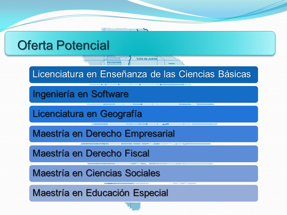 Oferta Potencial Licenciatura en Enseñanza de las Ciencias Básicas Ingeniería en Software Licenciatura en Geografía Maestría en Derecho Empresarial Ma