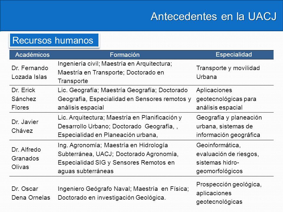 Antecedentes en la UACJ Antecedentes en la UACJ AcadémicosFormación Especialidad Dr. Fernando Lozada Islas Ingeniería civil; Maestría en Arquitectura;