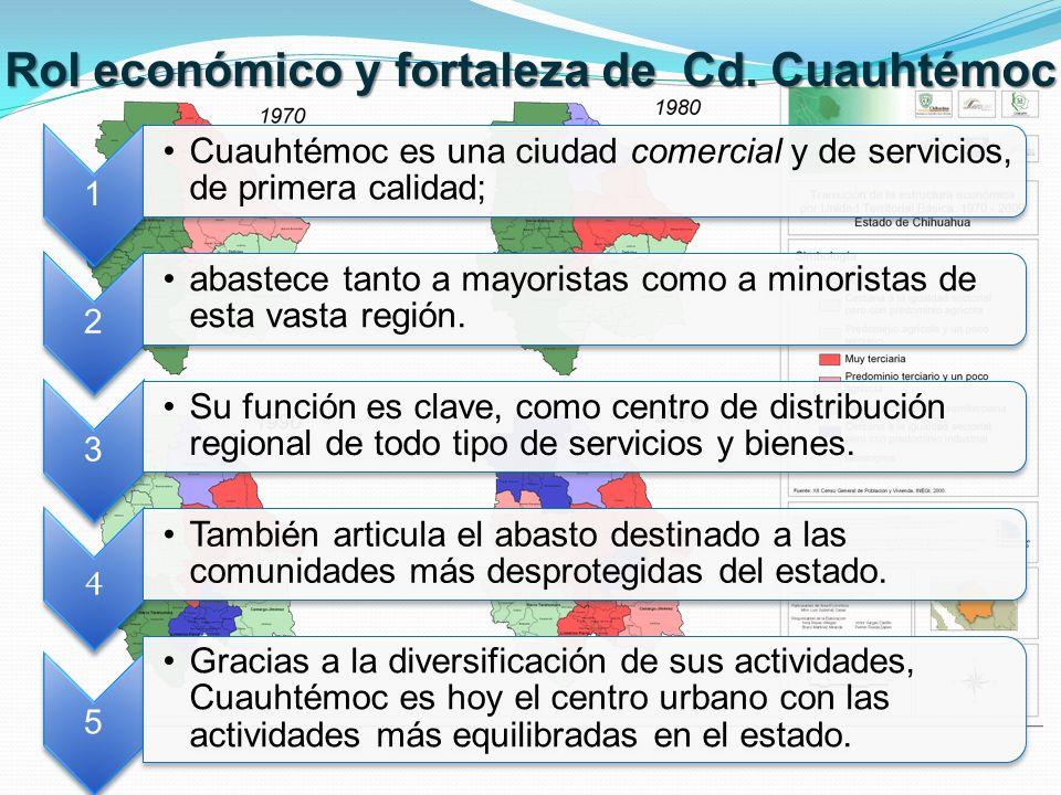 Rol económico y fortaleza de Cd. Cuauhtémoc Cuauhtémoc es una ciudad comercial y de servicios, de primera calidad; abastece tanto a mayoristas como a
