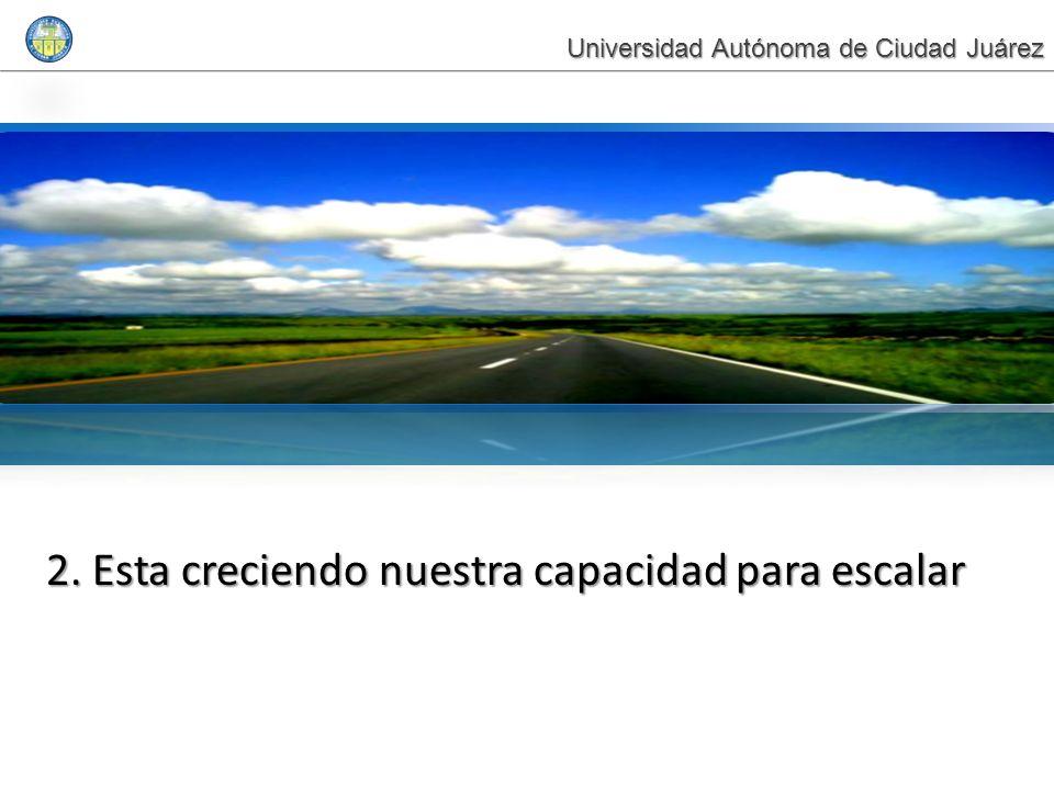 Panorama Nacional Panorama Nacional Instituciones de Educación Superior en México que ofrecen programas relacionados