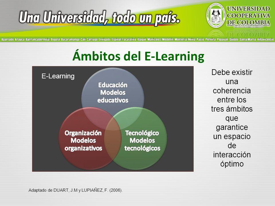 Debe existir una coherencia entre los tres ámbitos que garantice un espacio de interacción óptimo Ámbitos del E-Learning E-Learning Adaptado de DUART,