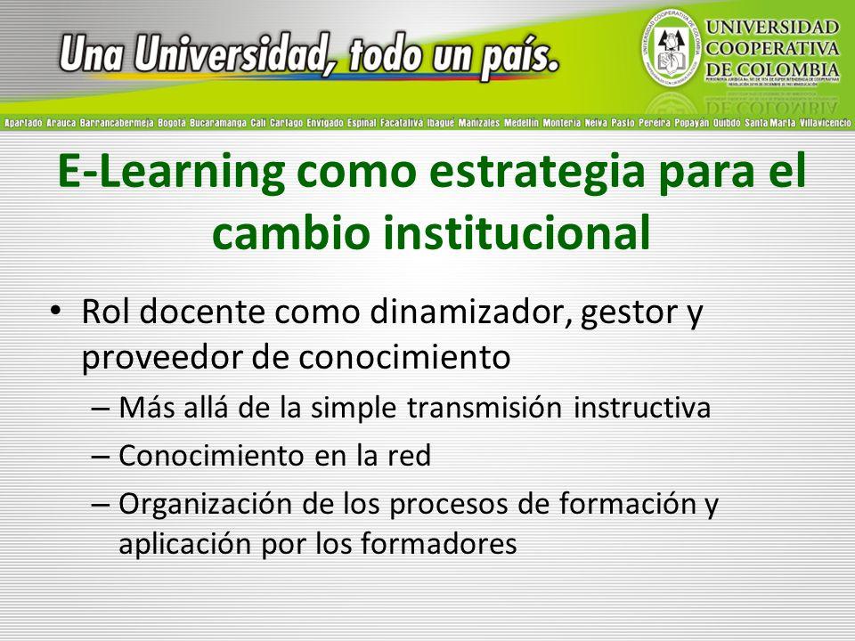 E-Learning como estrategia para el cambio institucional Rol docente como dinamizador, gestor y proveedor de conocimiento – Más allá de la simple trans