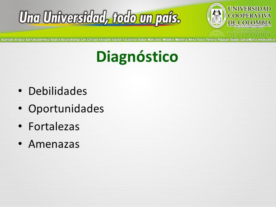 Diagnóstico Debilidades Oportunidades Fortalezas Amenazas