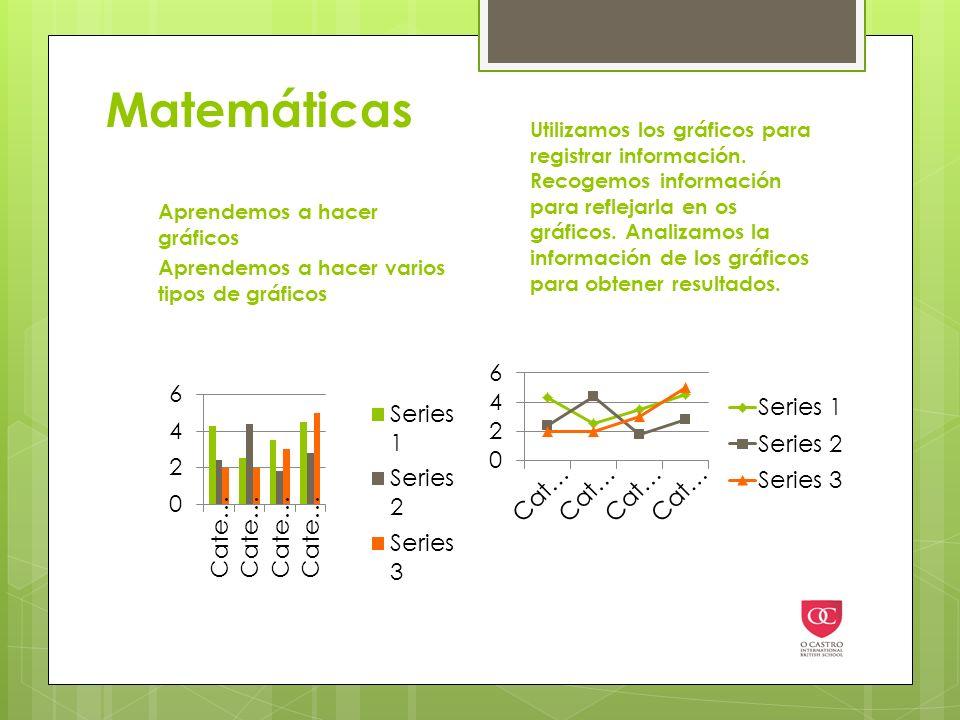 Matemáticas Aprendemos a hacer gráficos Aprendemos a hacer varios tipos de gráficos Utilizamos los gráficos para registrar información.
