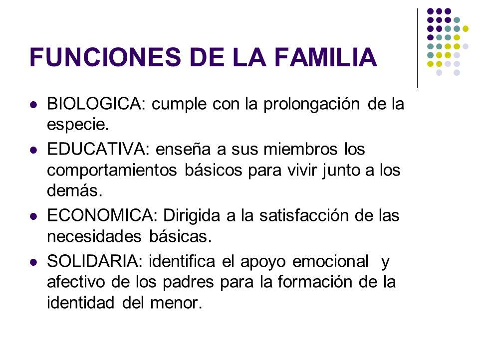 FUNCIONES DE LA FAMILIA BIOLOGICA: cumple con la prolongación de la especie. EDUCATIVA: enseña a sus miembros los comportamientos básicos para vivir j