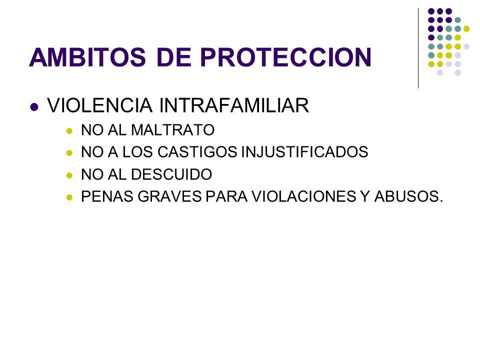 AMBITOS DE PROTECCION VIOLENCIA INTRAFAMILIAR NO AL MALTRATO NO A LOS CASTIGOS INJUSTIFICADOS NO AL DESCUIDO PENAS GRAVES PARA VIOLACIONES Y ABUSOS.